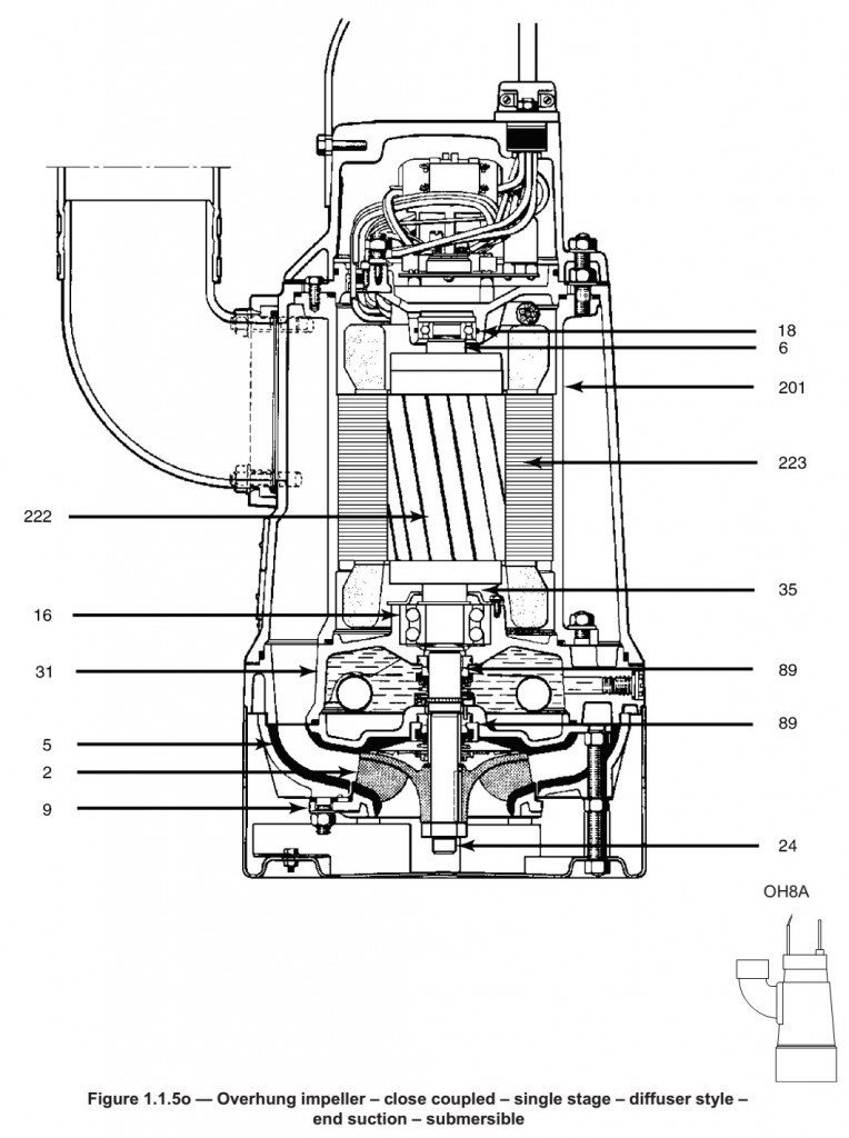 Assembly Drawing of a Submersible Sump Pump