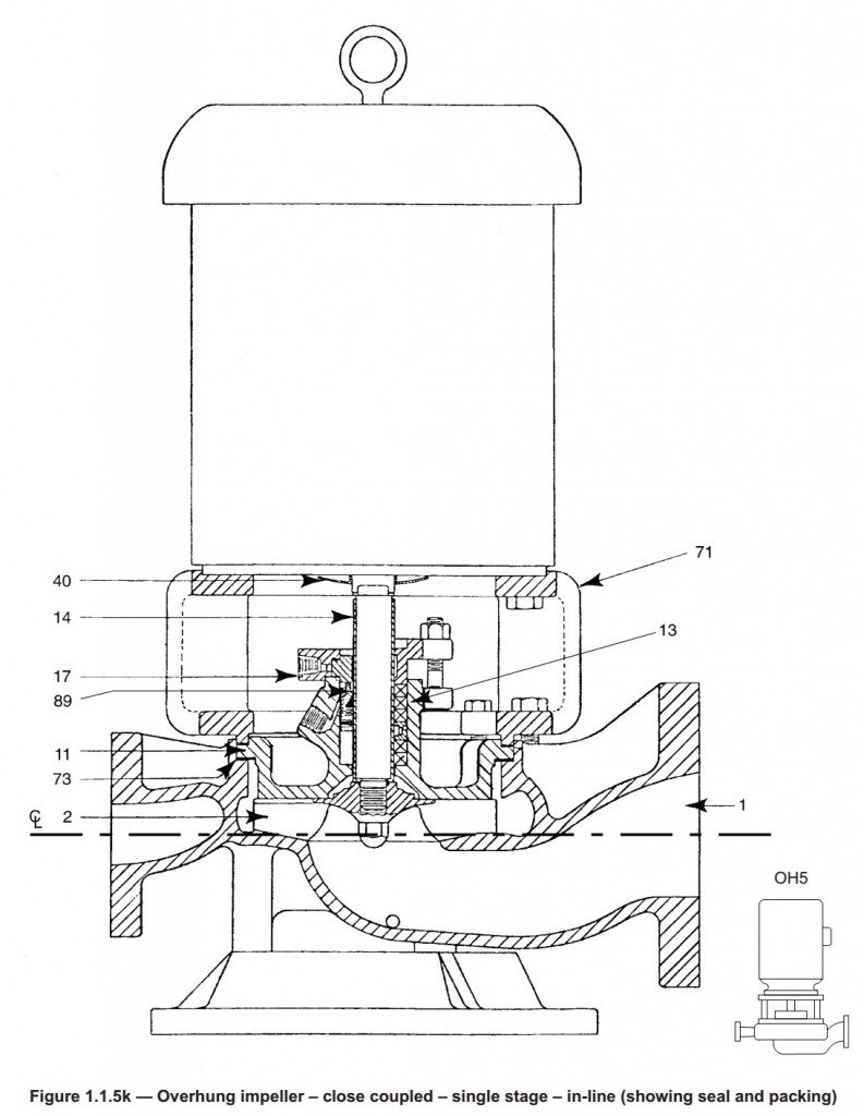 Assembly Drawing of a Close-Coupled Vertical Inline Pump