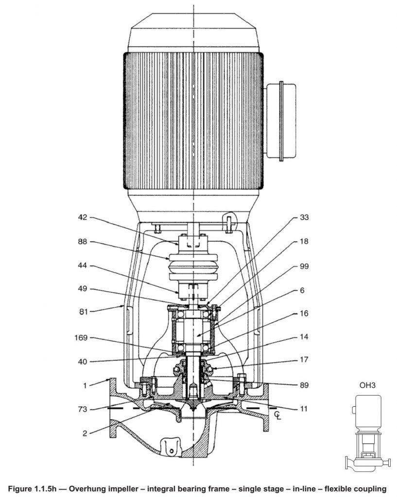 Assembly Drawing of a Flex-Coupled Vertical Inline Pump