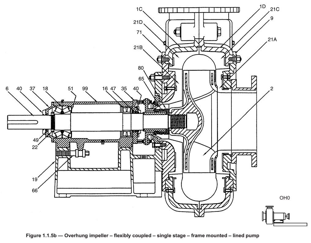 Assembly Drawing of a Lined End-Suction Pump