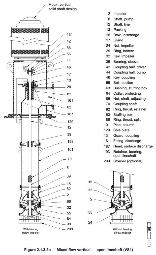 Assembly Drawing of a Mixed-Flow Vertical Turbine Pump
