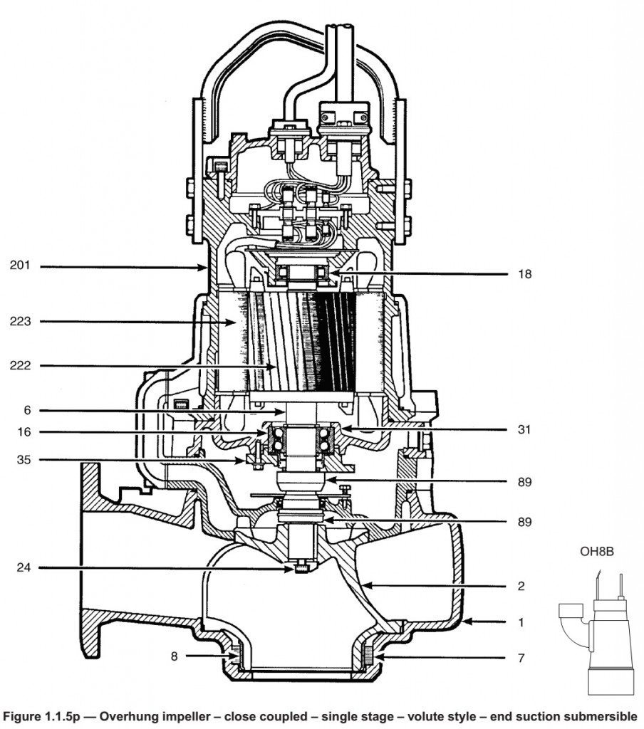 Assembly Drawing of a Submersible Sewage Pump