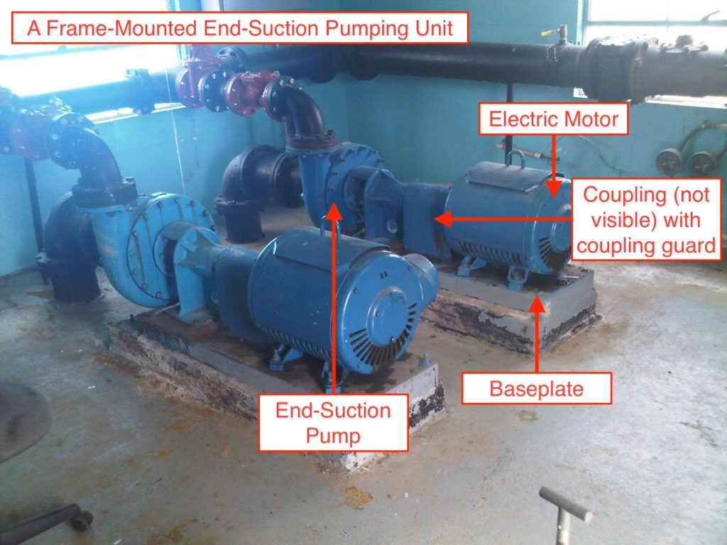 What is a Centrifugal Pump | Intro to Pumps